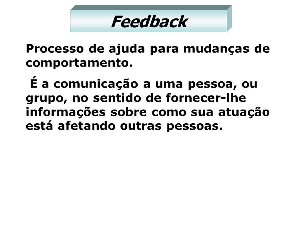 Feedback Processo de ajuda para mudanças de comportamento. É a comunicação a uma pessoa, ou grupo, no sentido de fornecer-lhe informações sobre como s