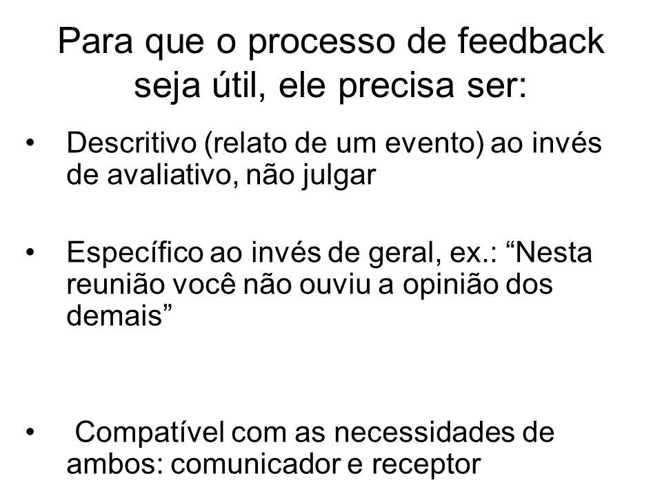 Para que o processo de feedback seja útil, ele precisa ser: Descritivo (relato de um evento) ao invés de avaliativo, não julgar Específico ao invés de