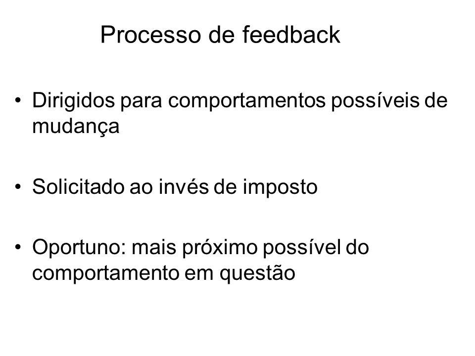 Processo de feedback Dirigidos para comportamentos possíveis de mudança Solicitado ao invés de imposto Oportuno: mais próximo possível do comportament