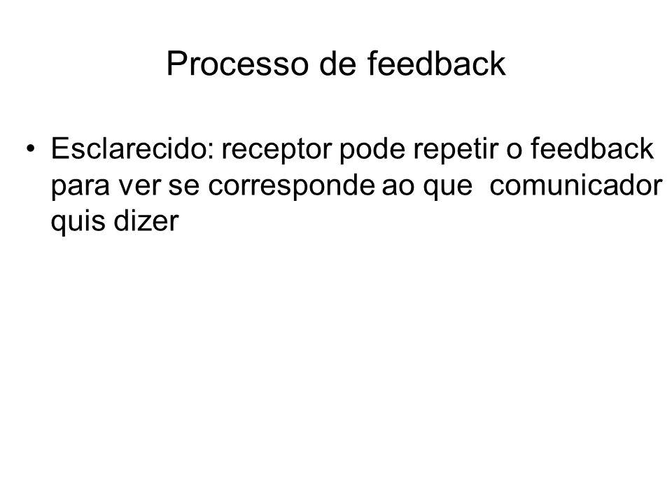 Processo de feedback Esclarecido: receptor pode repetir o feedback para ver se corresponde ao que comunicador quis dizer
