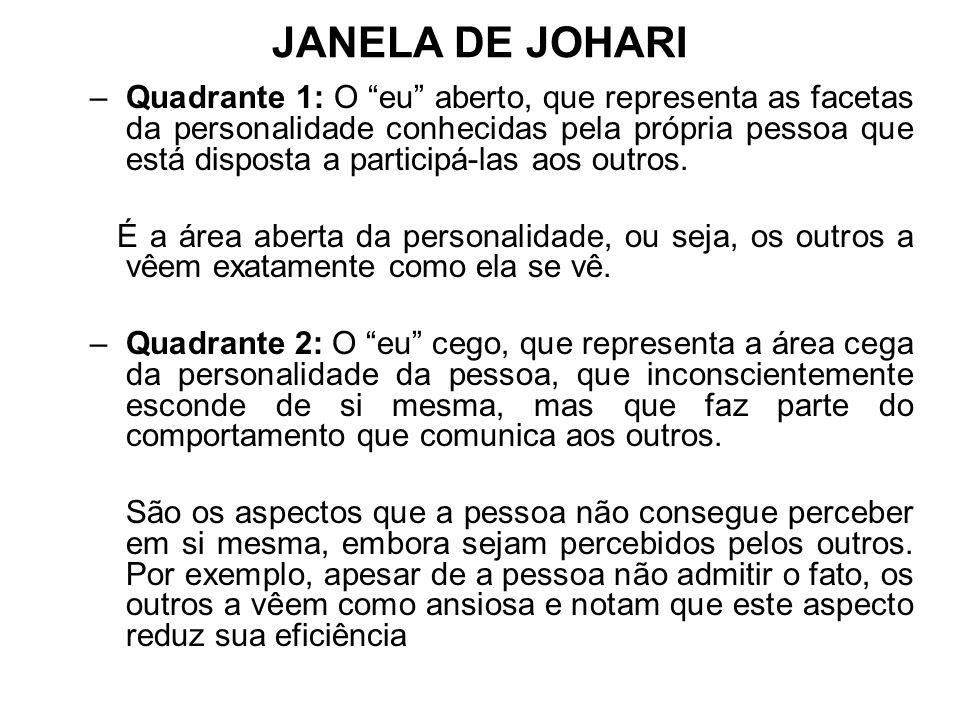 –Quadrante 1: O eu aberto, que representa as facetas da personalidade conhecidas pela própria pessoa que está disposta a participá-las aos outros. É a