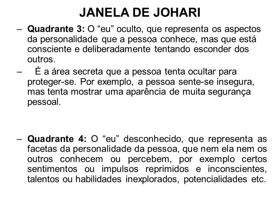 –Quadrante 3: O eu oculto, que representa os aspectos da personalidade que a pessoa conhece, mas que está consciente e deliberadamente tentando escond