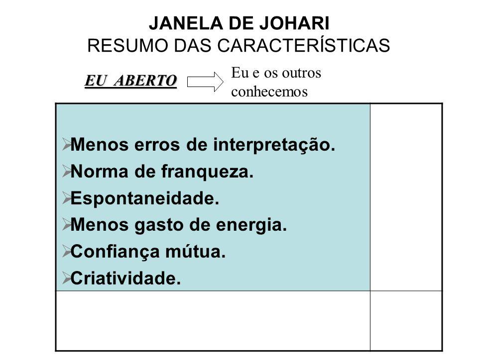 JANELA DE JOHARI RESUMO DAS CARACTERÍSTICAS Menos erros de interpretação. Norma de franqueza. Espontaneidade. Menos gasto de energia. Confiança mútua.
