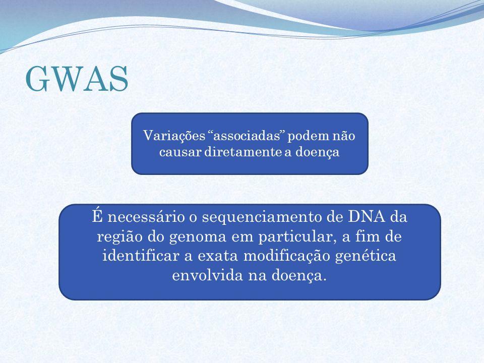 GWAS Variações associadas podem não causar diretamente a doença É necessário o sequenciamento de DNA da região do genoma em particular, a fim de ident