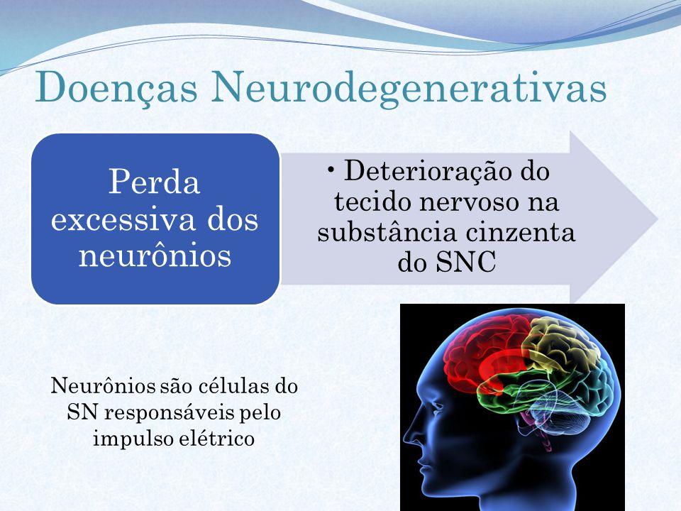 Doenças Neurodegenerativas Deterioração do tecido nervoso na substância cinzenta do SNC Perda excessiva dos neurônios Neurônios são células do SN resp