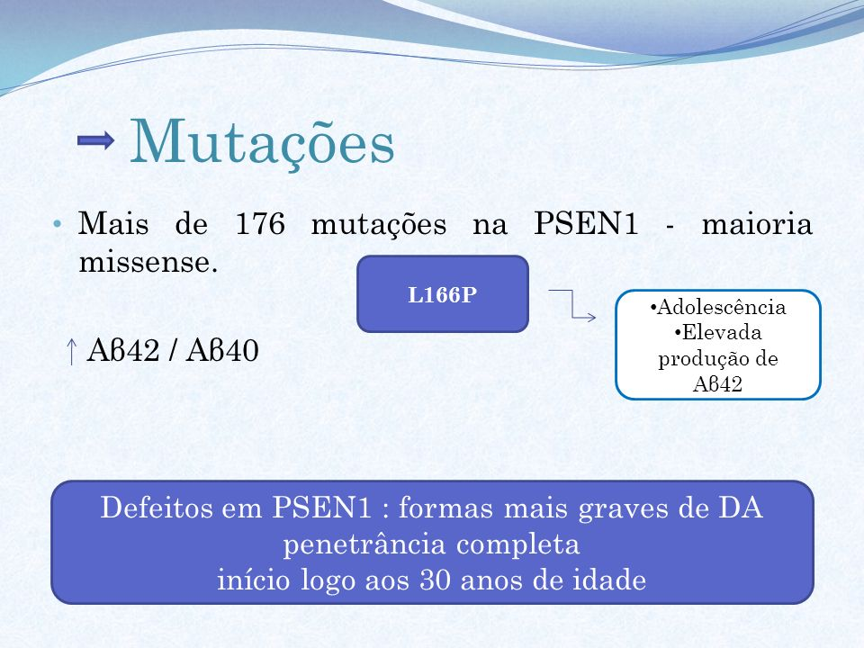 Mutações Mais de 176 mutações na PSEN1 - maioria missense. Aβ42 / Aβ40 Defeitos em PSEN1 : formas mais graves de DA penetrância completa início logo a