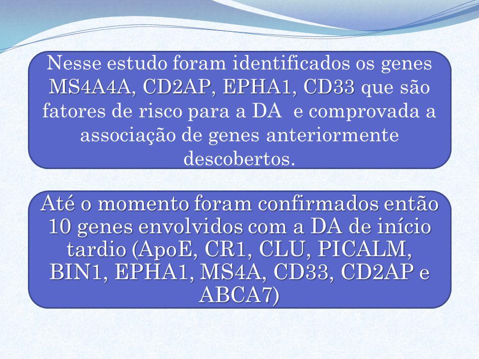 MS4A4A, CD2AP, EPHA1, CD33 Nesse estudo foram identificados os genes MS4A4A, CD2AP, EPHA1, CD33 que são fatores de risco para a DA e comprovada a asso