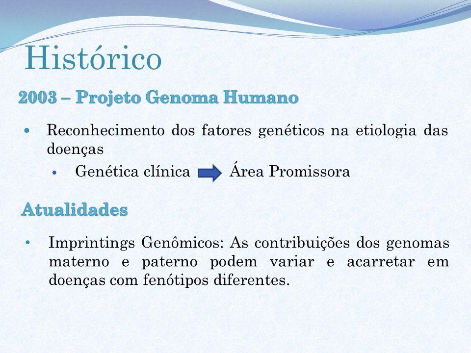 Diagnósticos de doenças Tratar, prevenir ou curar doenças genéticas Função e manifestação desses genes Mecanismos de hereditariedade Aconselhamento genético Banco de dados Por que estudar os genes?