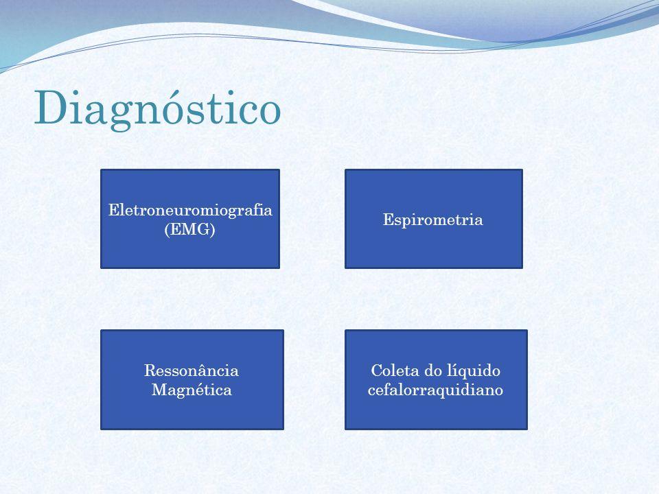 Eletroneuromiografia (EMG) Espirometria Ressonância Magnética Coleta do líquido cefalorraquidiano Diagnóstico