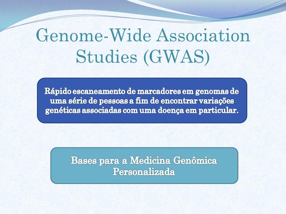 GWAS Escaneamento em equipamentos automatizados Deposição em chips de DNA Obtenção do DNA genômico Amostras de sangue ou esfregaço bucal Dois grupos de participantes Portadores da doençaSaudáveis