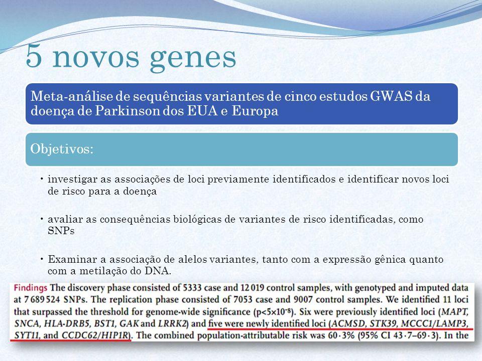 Meta-análise de sequências variantes de cinco estudos GWAS da doença de Parkinson dos EUA e Europa Objetivos: investigar as associações de loci previa