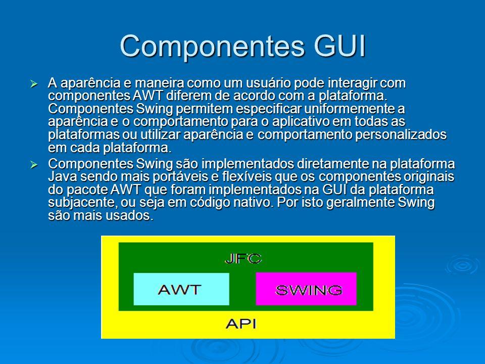 Componentes GUI A aparência e maneira como um usuário pode interagir com componentes AWT diferem de acordo com a plataforma. Componentes Swing permite