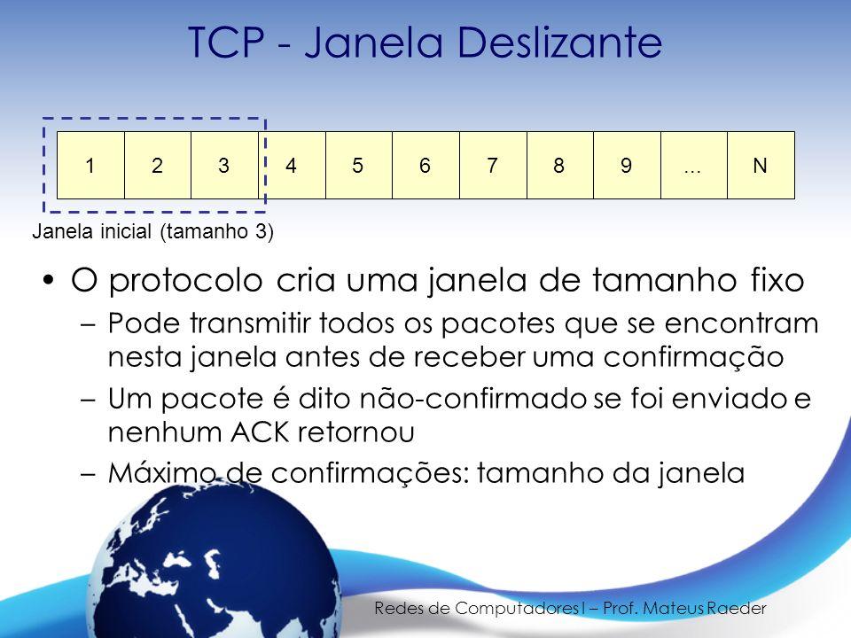 Redes de Computadores I – Prof. Mateus Raeder TCP - Janela Deslizante O protocolo cria uma janela de tamanho fixo –Pode transmitir todos os pacotes qu