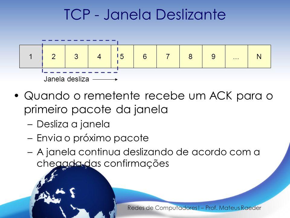 Redes de Computadores I – Prof. Mateus Raeder TCP - Janela Deslizante Quando o remetente recebe um ACK para o primeiro pacote da janela –Desliza a jan