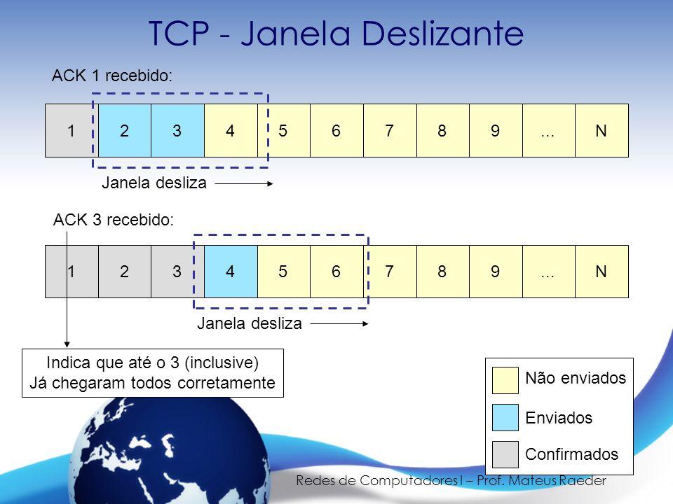 Redes de Computadores I – Prof. Mateus Raeder TCP - Janela Deslizante 123456789...N Janela desliza 123456789...N Janela desliza ACK 3 recebido: ACK 1
