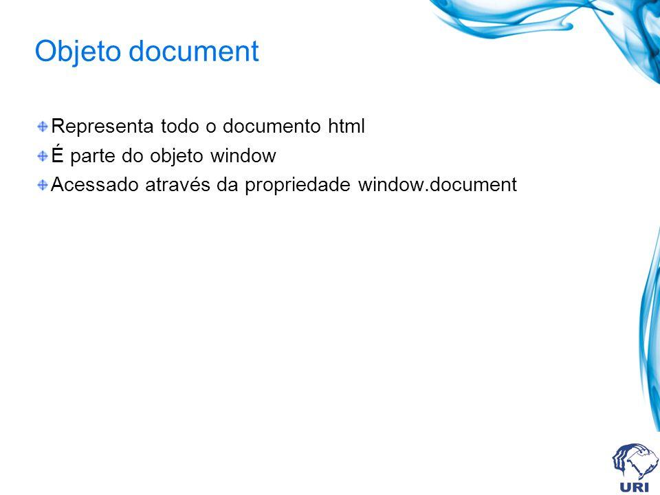 Representa todo o documento html É parte do objeto window Acessado através da propriedade window.document