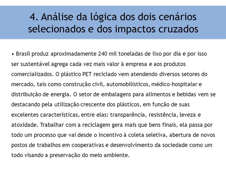 4. Análise da lógica dos dois cenários selecionados e dos impactos cruzados Brasil produz aproximadamente 240 mil toneladas de lixo por dia e por isso