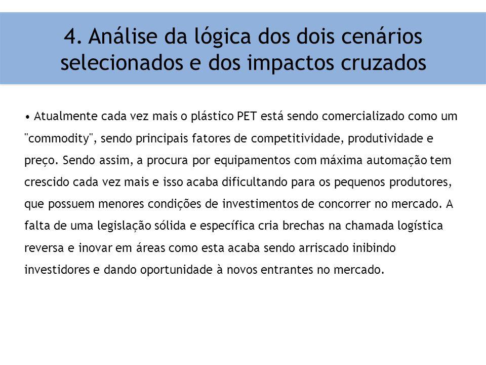 4. Análise da lógica dos dois cenários selecionados e dos impactos cruzados Atualmente cada vez mais o plástico PET está sendo comercializado como um