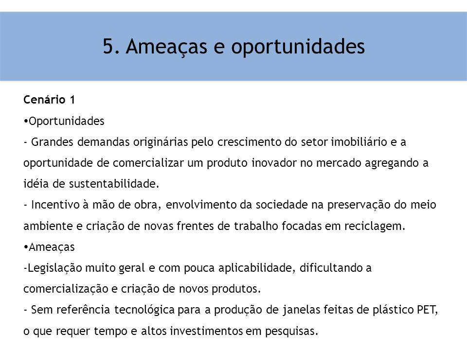 5. Ameaças e oportunidades Cenário 1 Oportunidades - Grandes demandas originárias pelo crescimento do setor imobiliário e a oportunidade de comerciali