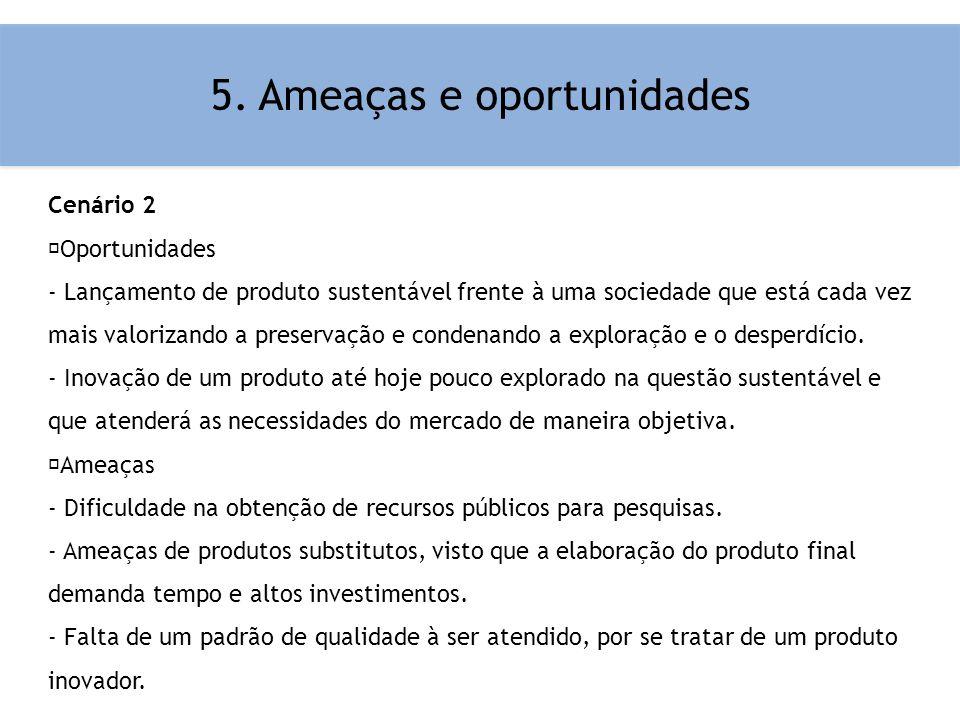 5. Ameaças e oportunidades Cenário 2 Oportunidades - Lançamento de produto sustentável frente à uma sociedade que está cada vez mais valorizando a pre