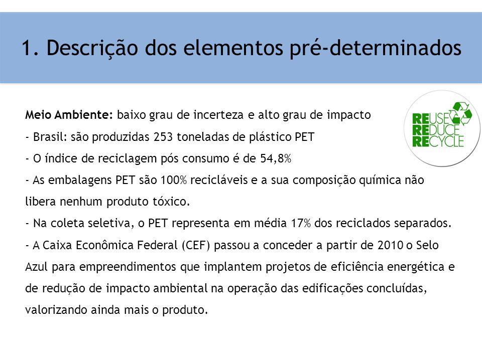 1. Descrição dos elementos pré-determinados Meio Ambiente: baixo grau de incerteza e alto grau de impacto - Brasil: são produzidas 253 toneladas de pl