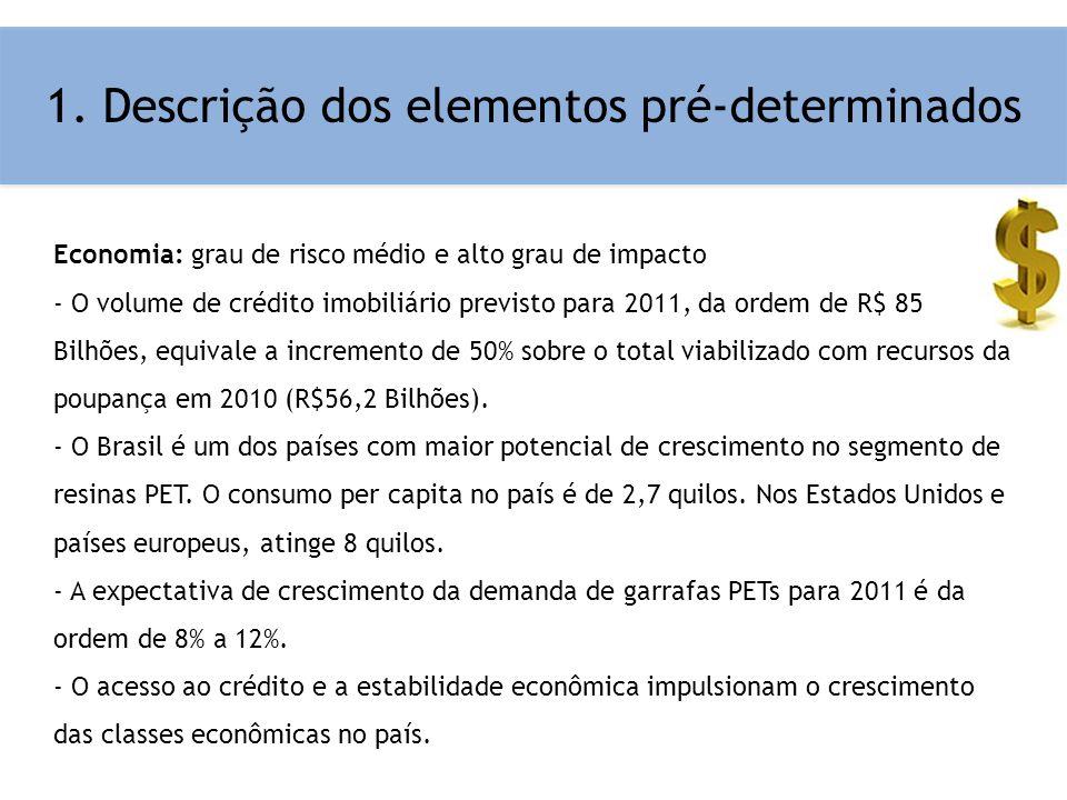 1. Descrição dos elementos pré-determinados Economia: grau de risco médio e alto grau de impacto - O volume de crédito imobiliário previsto para 2011,