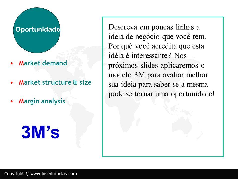 Copyright © www.josedornelas.com Market demand Market structure & size Margin analysis 3Ms Oportunidade Descreva em poucas linhas a ideia de negócio q