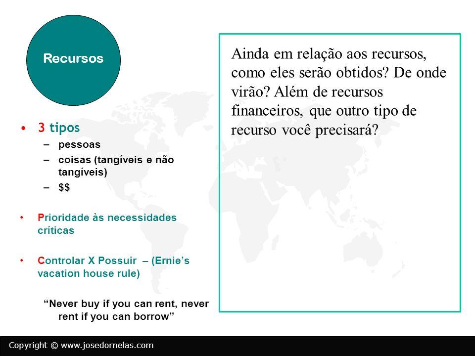 Copyright © www.josedornelas.com Processo empreendedor Recursos P&C Pessoas Oportunidade 3M Criatividade Liderança Comunicação