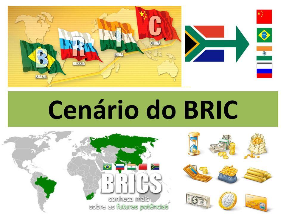 Cenário do BRIC