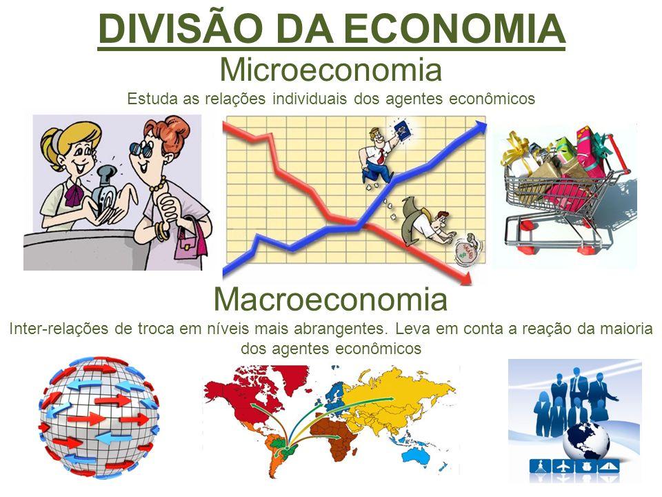 DIVISÃO DA ECONOMIA Microeconomia Estuda as relações individuais dos agentes econômicos Macroeconomia Inter-relações de troca em níveis mais abrangentes.