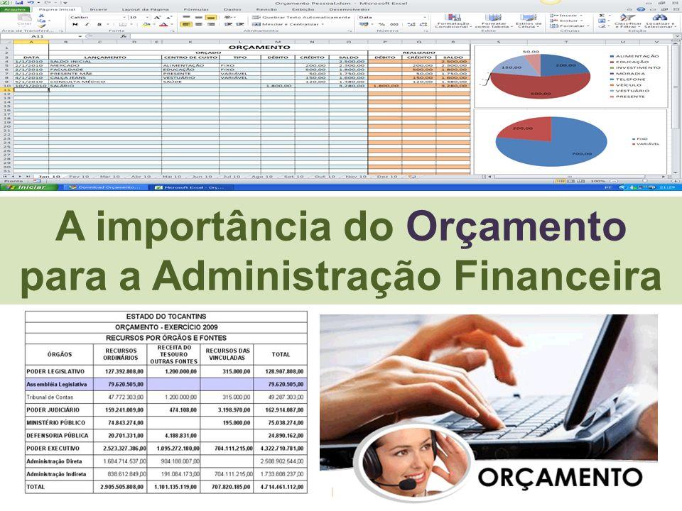 A importância do Orçamento para a Administração Financeira