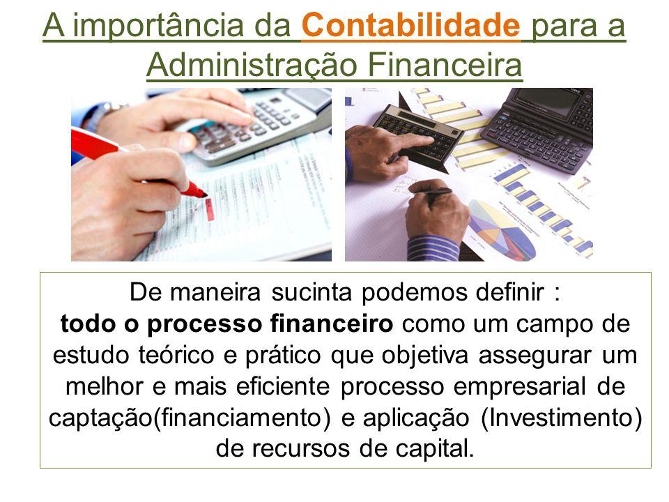 De maneira sucinta podemos definir : todo o processo financeiro como um campo de estudo teórico e prático que objetiva assegurar um melhor e mais eficiente processo empresarial de captação(financiamento) e aplicação (Investimento) de recursos de capital.