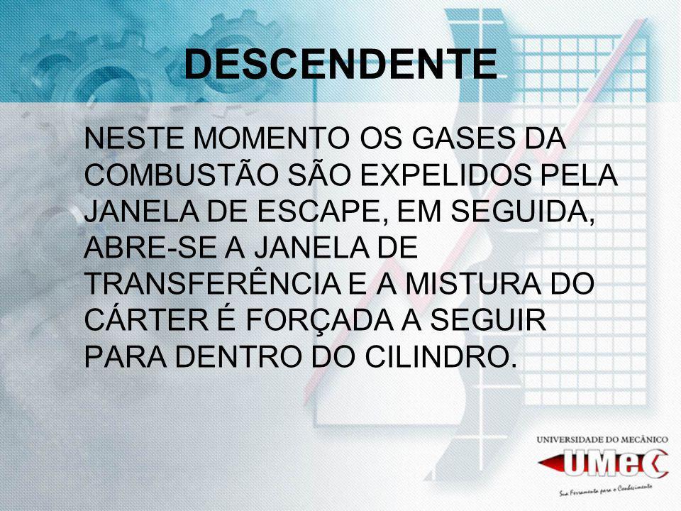 DESCENDENTE NESTE MOMENTO OS GASES DA COMBUSTÃO SÃO EXPELIDOS PELA JANELA DE ESCAPE, EM SEGUIDA, ABRE-SE A JANELA DE TRANSFERÊNCIA E A MISTURA DO CÁRT