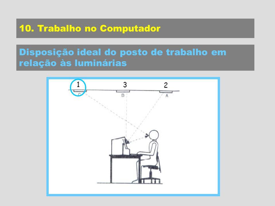 10. Trabalho no Computador Disposição ideal do posto de trabalho em relação às luminárias