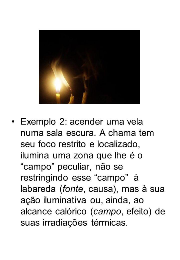 Exemplo 2: acender uma vela numa sala escura.