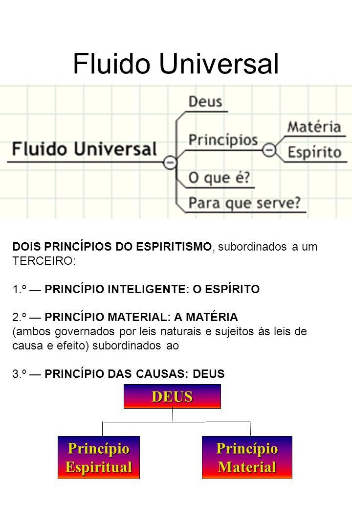 Fluido Universal DOIS PRINCÍPIOS DO ESPIRITISMO, subordinados a um TERCEIRO: 1.º PRINCÍPIO INTELIGENTE: O ESPÍRITO 2.º PRINCÍPIO MATERIAL: A MATÉRIA (ambos governados por leis naturais e sujeitos às leis de causa e efeito) subordinados ao 3.º PRINCÍPIO DAS CAUSAS: DEUS DEUS Princípio Espiritual Princípio Material