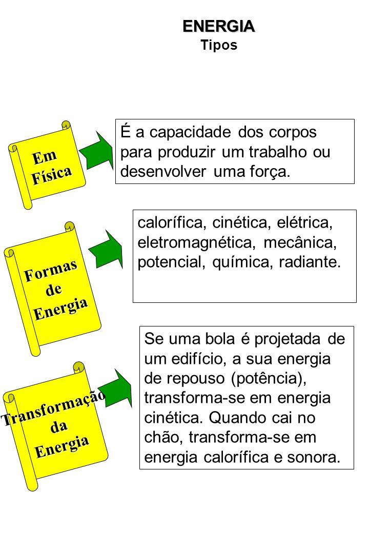 EmFísica FormasdeEnergia calorífica, cinética, elétrica, eletromagnética, mecânica, potencial, química, radiante.