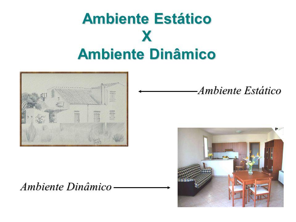 Ambiente Estático X Ambiente Dinâmico Ambiente Estático Ambiente Dinâmico