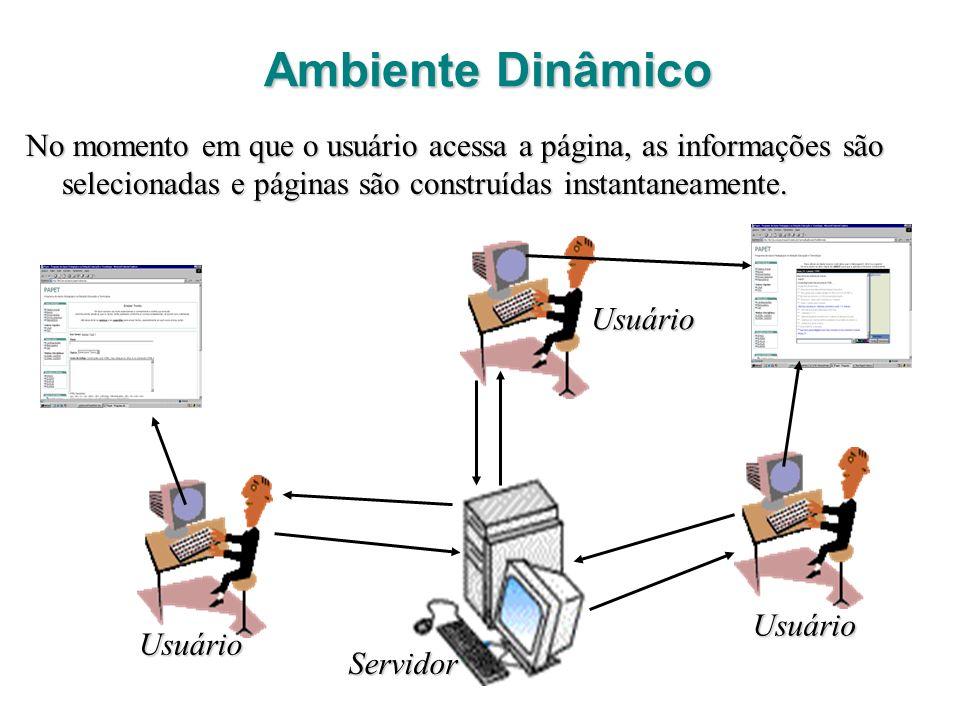 No momento em que o usuário acessa a página, as informações são selecionadas e páginas são construídas instantaneamente. Ambiente Dinâmico Servidor Us