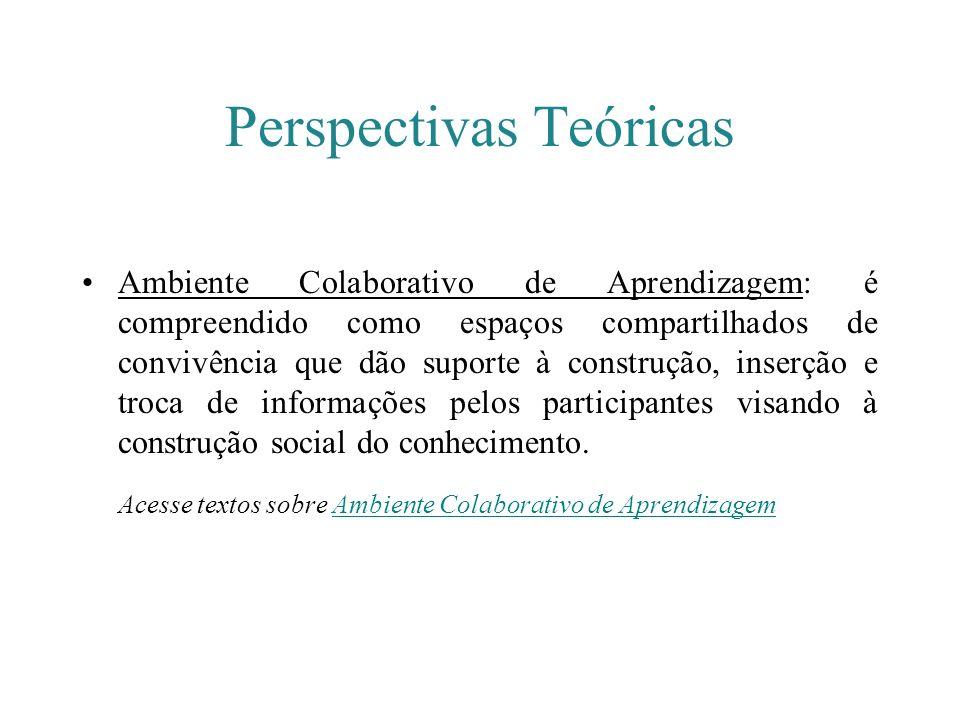 Perspectivas Teóricas Ambiente Colaborativo de Aprendizagem: é compreendido como espaços compartilhados de convivência que dão suporte à construção, i