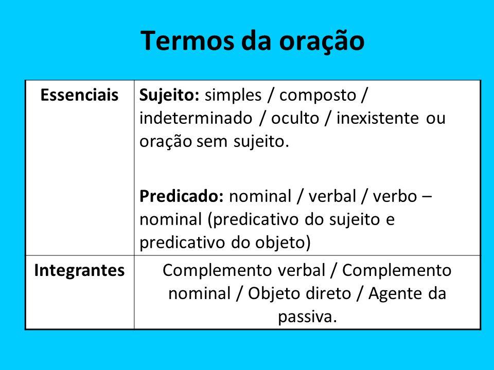 EssenciaisSujeito: simples / composto / indeterminado / oculto / inexistente ou oração sem sujeito. Predicado: nominal / verbal / verbo – nominal (pre