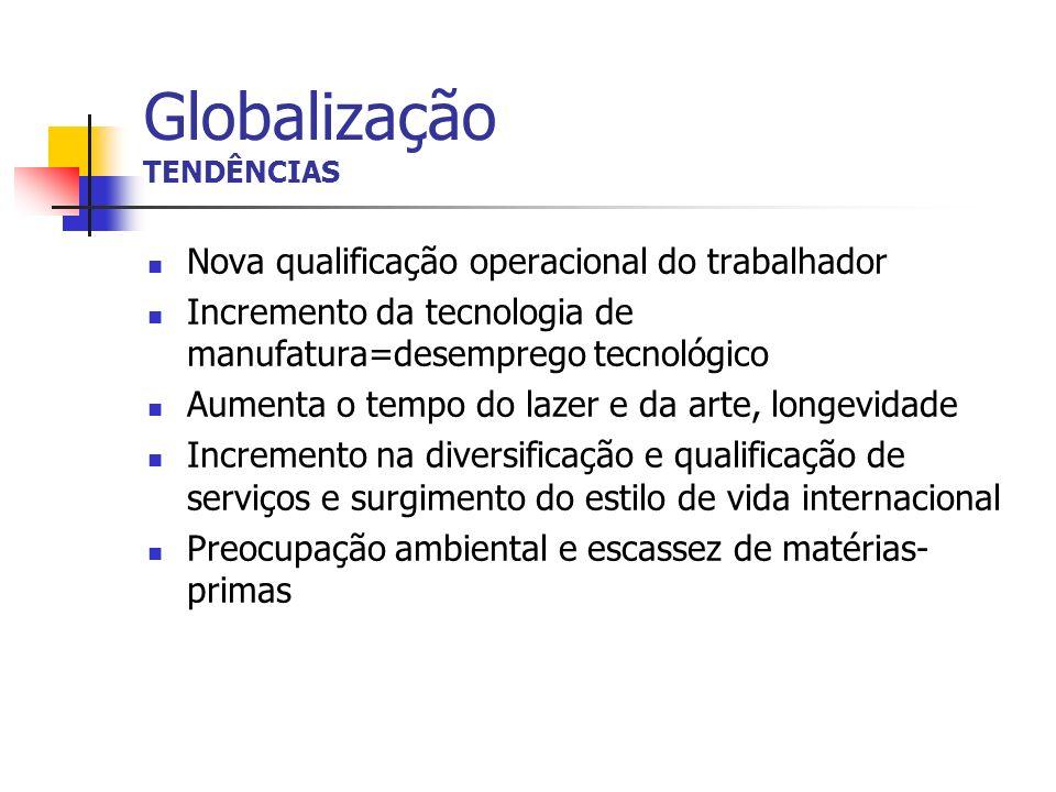 Globalização TENDÊNCIAS Nova qualificação operacional do trabalhador Incremento da tecnologia de manufatura=desemprego tecnológico Aumenta o tempo do