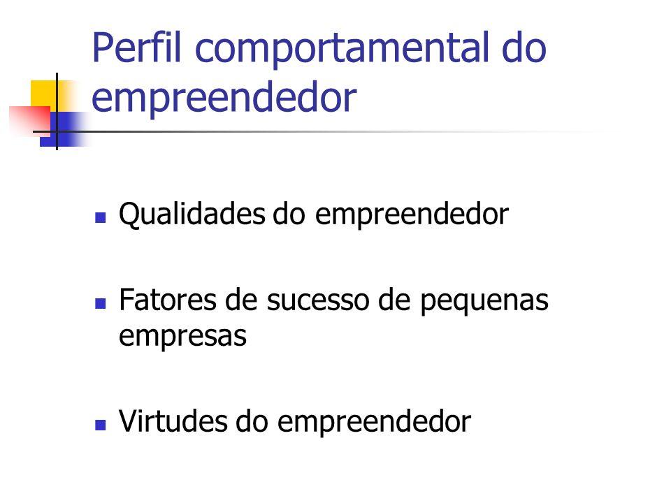 Perfil comportamental do empreendedor Qualidades do empreendedor Fatores de sucesso de pequenas empresas Virtudes do empreendedor
