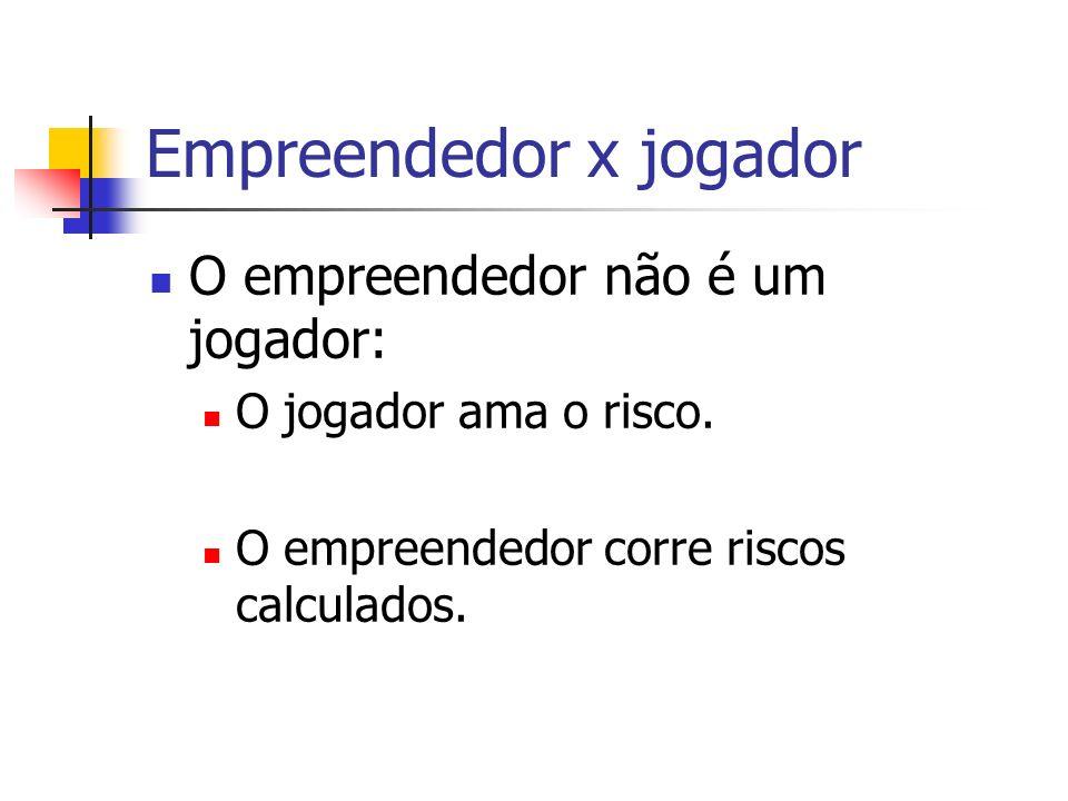 Empreendedor x jogador O empreendedor não é um jogador: O jogador ama o risco. O empreendedor corre riscos calculados.