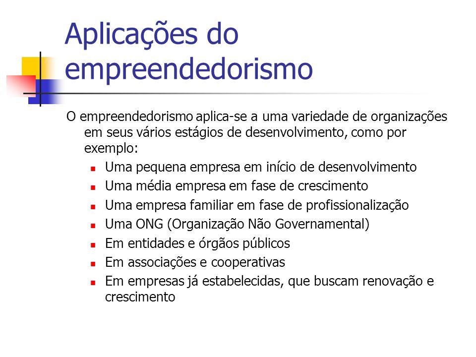 Aplicações do empreendedorismo O empreendedorismo aplica-se a uma variedade de organizações em seus vários estágios de desenvolvimento, como por exemp