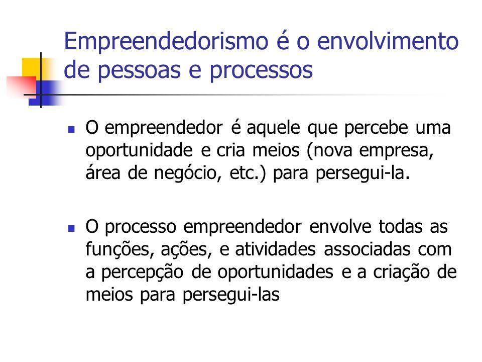 Empreendedorismo é o envolvimento de pessoas e processos O empreendedor é aquele que percebe uma oportunidade e cria meios (nova empresa, área de negó