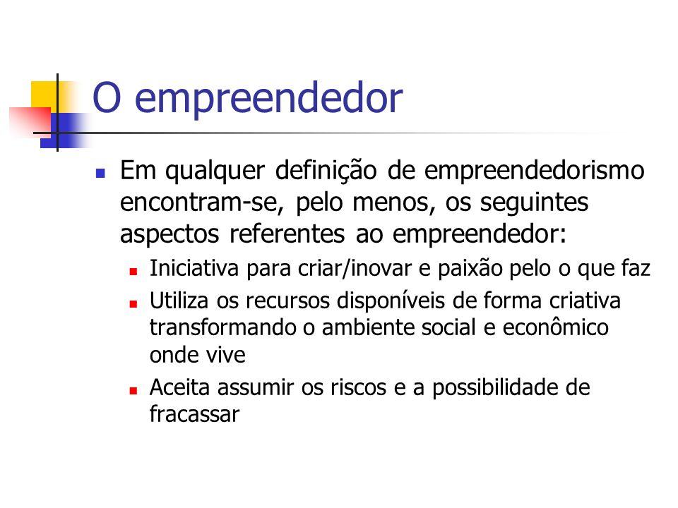 O empreendedor Em qualquer definição de empreendedorismo encontram-se, pelo menos, os seguintes aspectos referentes ao empreendedor: Iniciativa para c