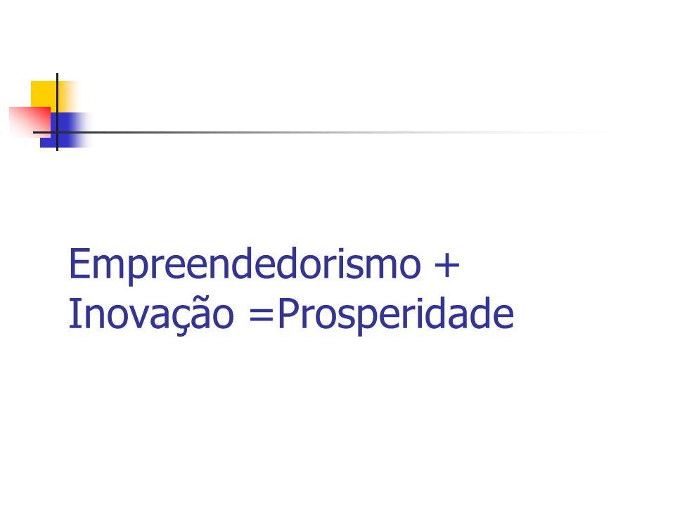 Empreendedorismo + Inovação =Prosperidade