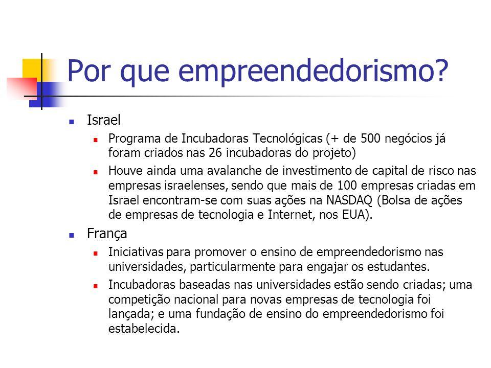 Por que empreendedorismo? Israel Programa de Incubadoras Tecnológicas (+ de 500 negócios já foram criados nas 26 incubadoras do projeto) Houve ainda u