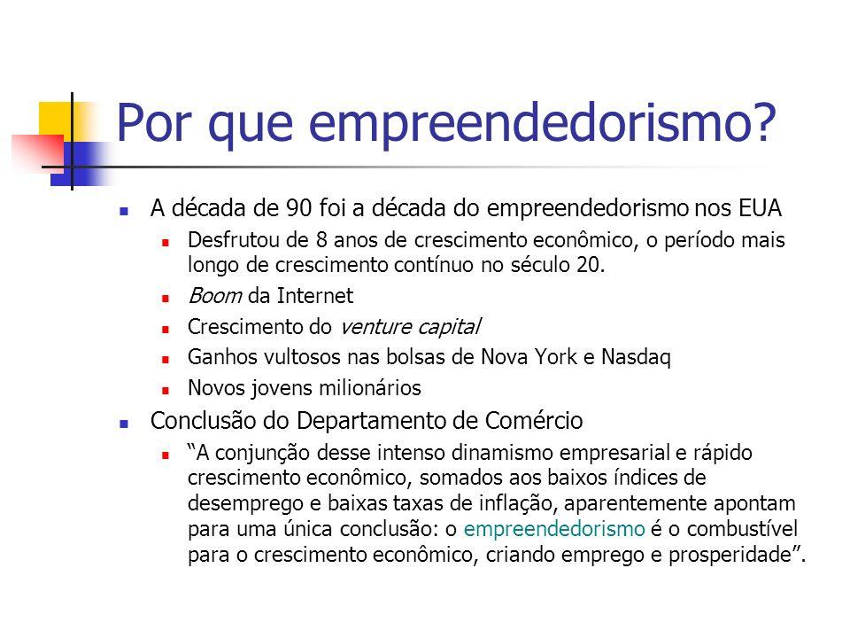 Por que empreendedorismo? A década de 90 foi a década do empreendedorismo nos EUA Desfrutou de 8 anos de crescimento econômico, o período mais longo d